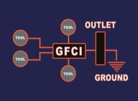 Ground Fault Circuit Interrupters 1
